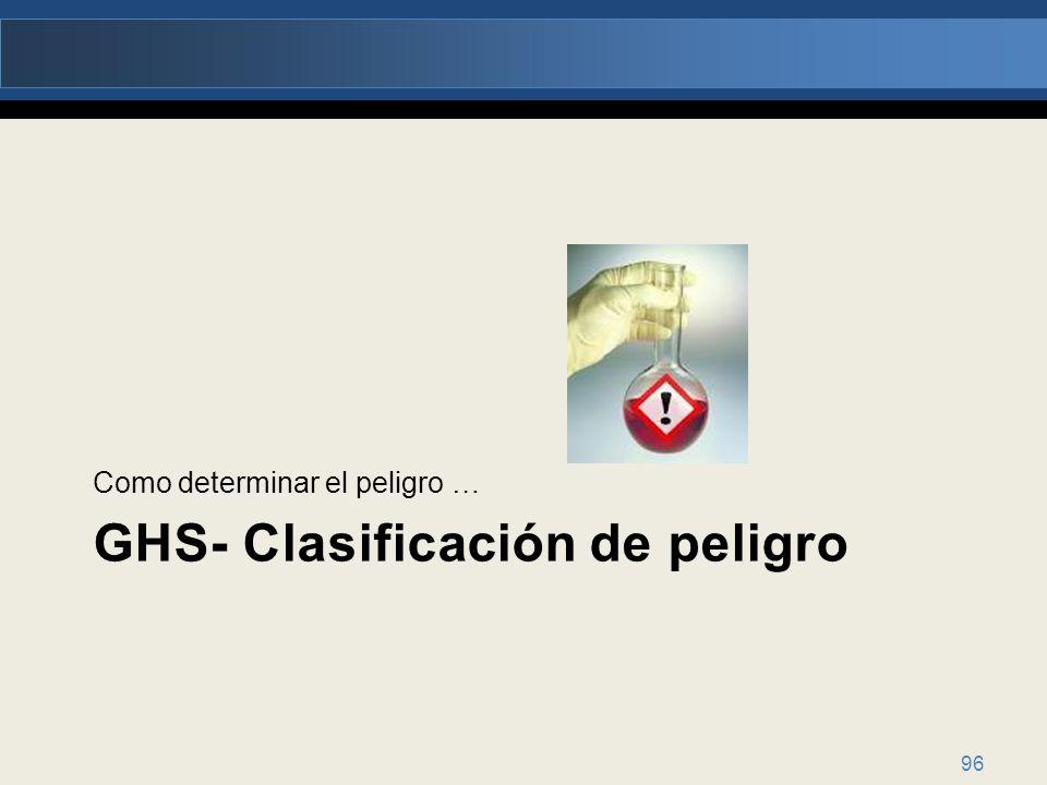 GHS- Clasificación de peligro