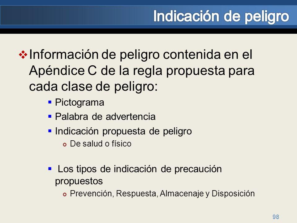 Indicación de peligro Información de peligro contenida en el Apéndice C de la regla propuesta para cada clase de peligro: