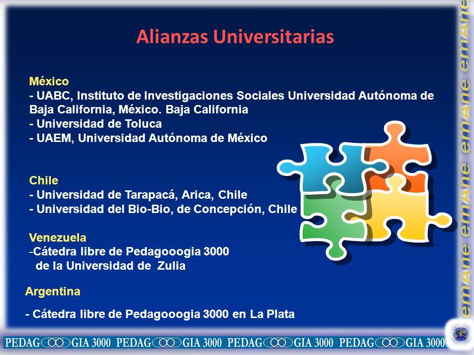 Alianzas Universitarias