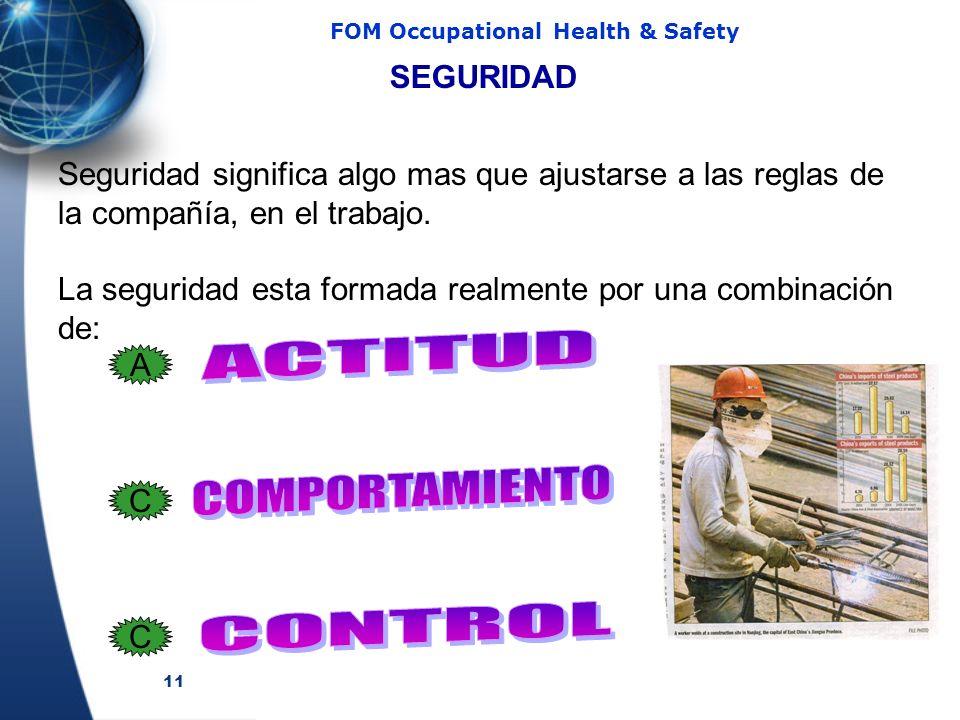 ACTITUD COMPORTAMIENTO CONTROL SEGURIDAD