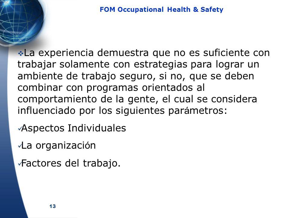 Aspectos Individuales La organización Factores del trabajo.
