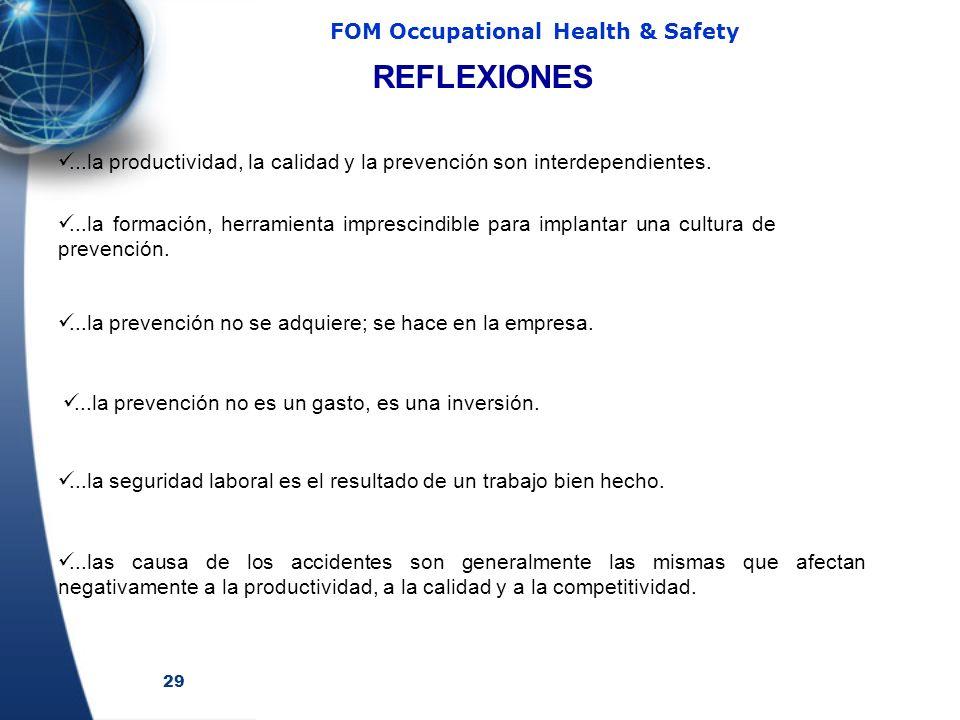 REFLEXIONES ...la productividad, la calidad y la prevención son interdependientes.