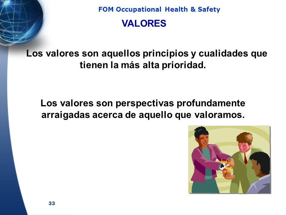 VALORES Los valores son aquellos principios y cualidades que tienen la más alta prioridad.