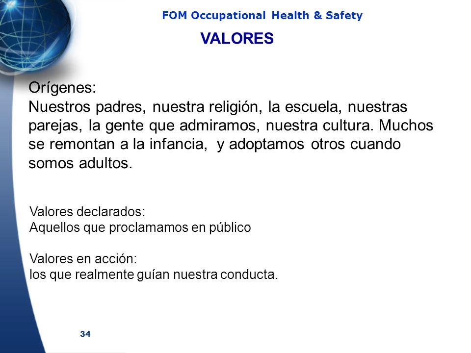VALORES Orígenes:
