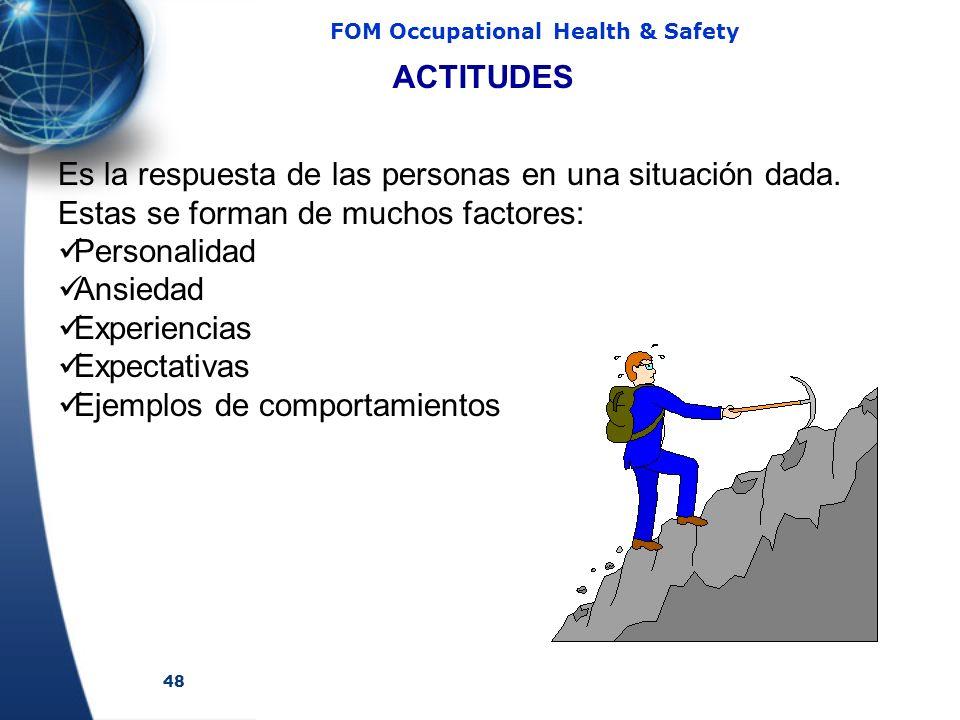 ACTITUDES Es la respuesta de las personas en una situación dada. Estas se forman de muchos factores: