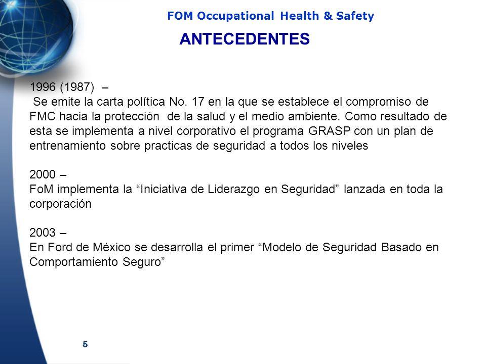 ANTECEDENTES 1996 (1987) –