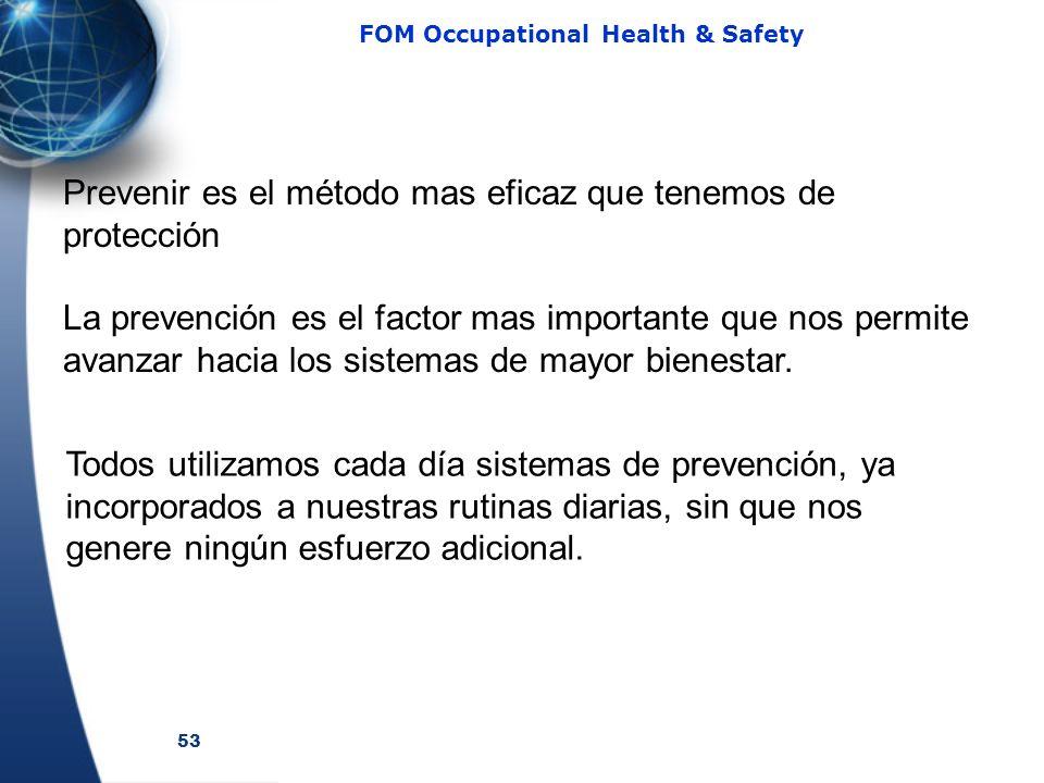 Prevenir es el método mas eficaz que tenemos de protección