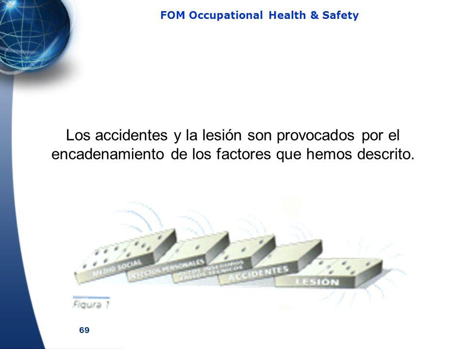 Los accidentes y la lesión son provocados por el encadenamiento de los factores que hemos descrito.