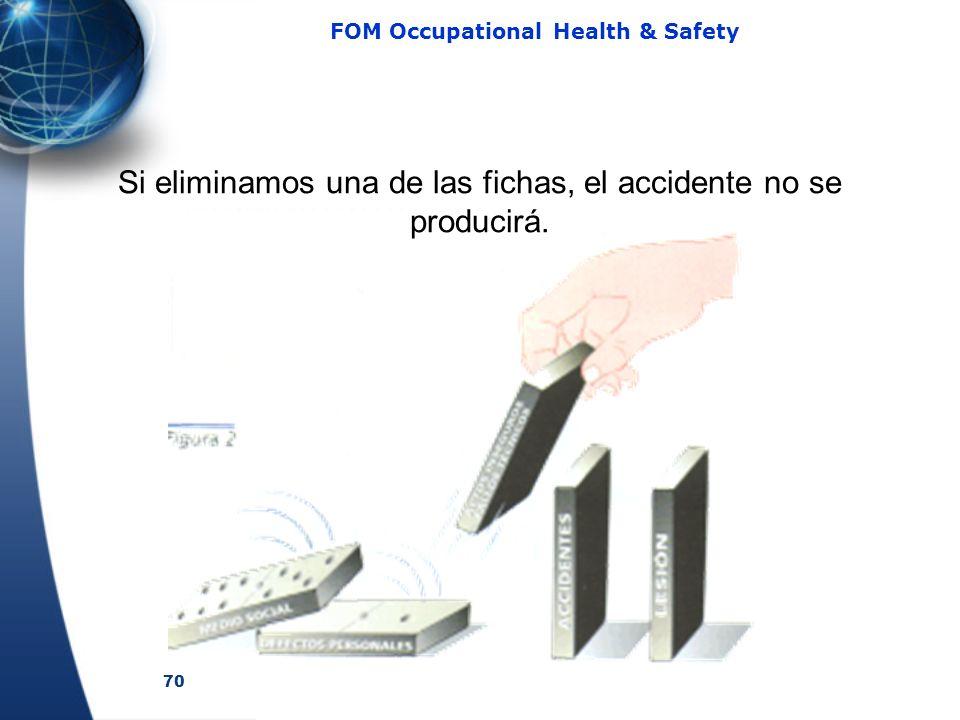 Si eliminamos una de las fichas, el accidente no se producirá.