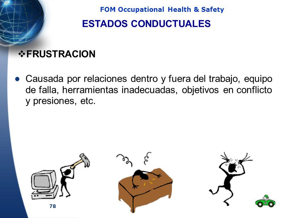ESTADOS CONDUCTUALES FRUSTRACION.