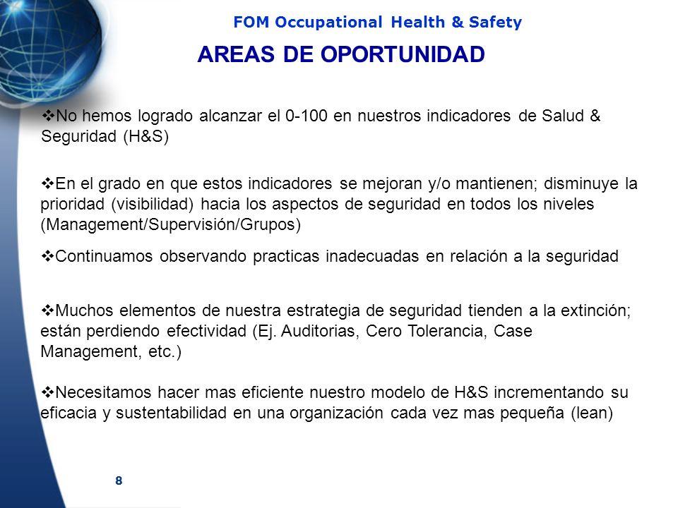 AREAS DE OPORTUNIDAD No hemos logrado alcanzar el 0-100 en nuestros indicadores de Salud & Seguridad (H&S)