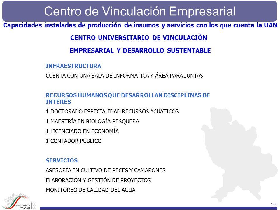 CENTRO UNIVERSITARIO DE VINCULACIÓN
