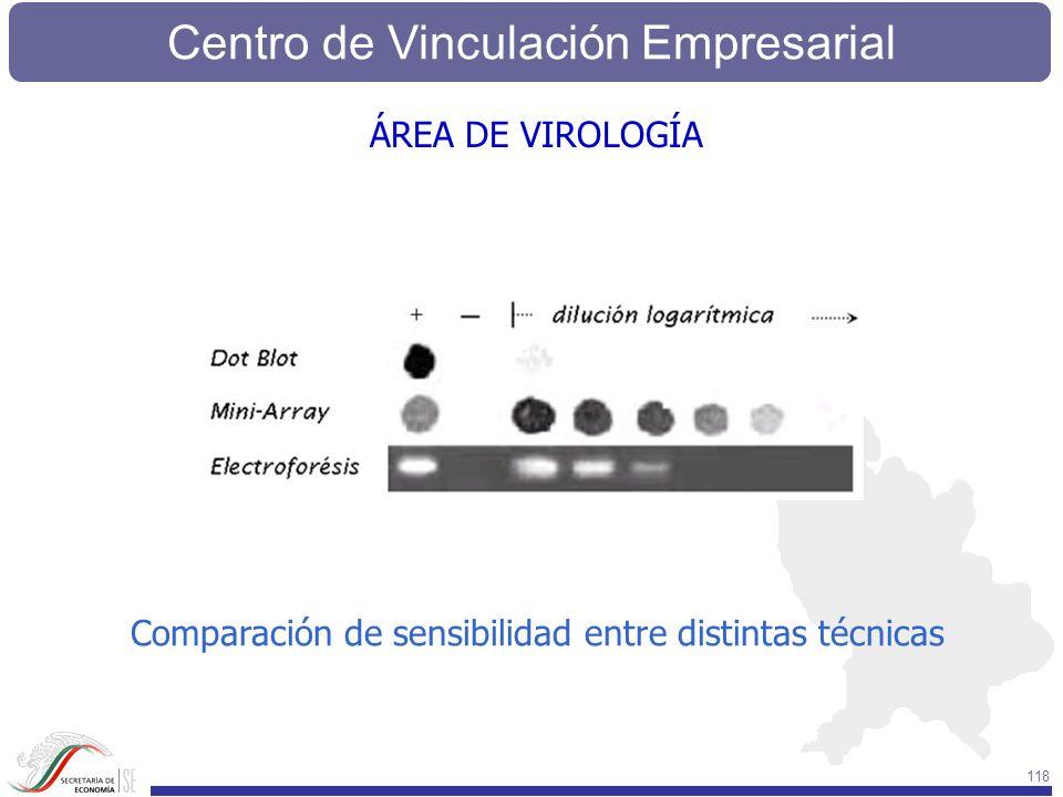 ÁREA DE VIROLOGÍA Comparación de sensibilidad entre distintas técnicas