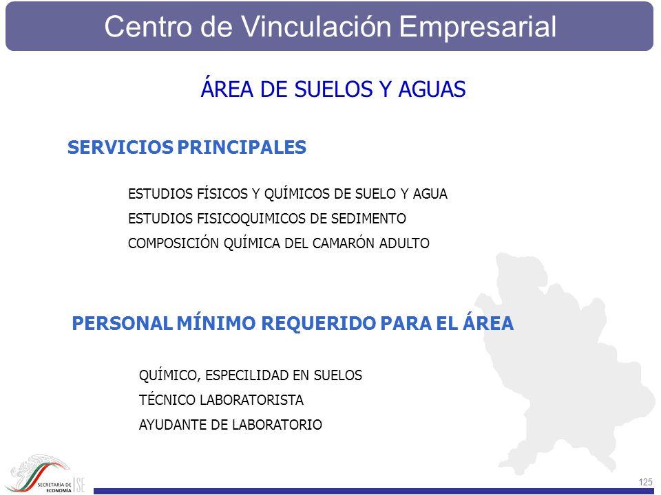 ÁREA DE SUELOS Y AGUAS SERVICIOS PRINCIPALES