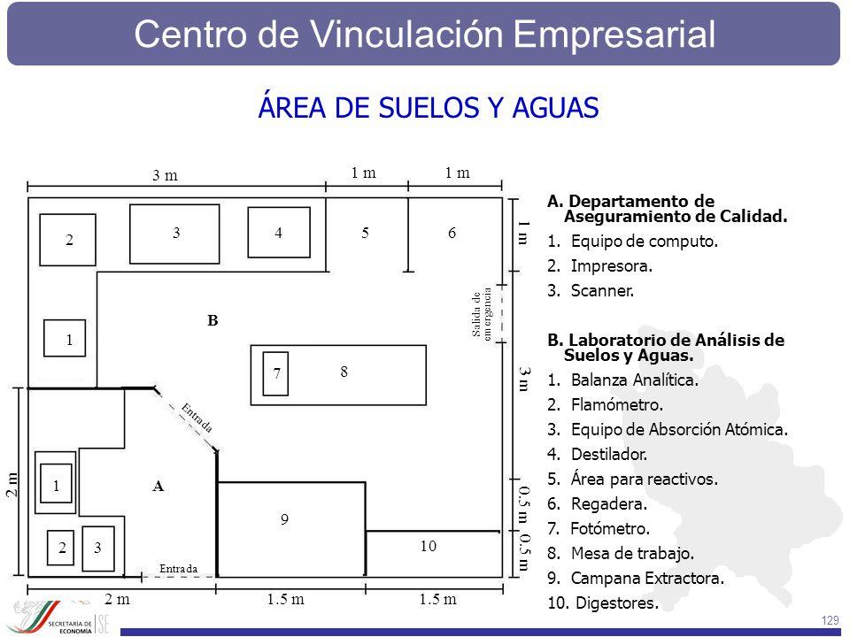 ÁREA DE SUELOS Y AGUAS A B 1 2 3 4 5 6 7 8 9 10 3 m 1 m 1.5 m 2 m
