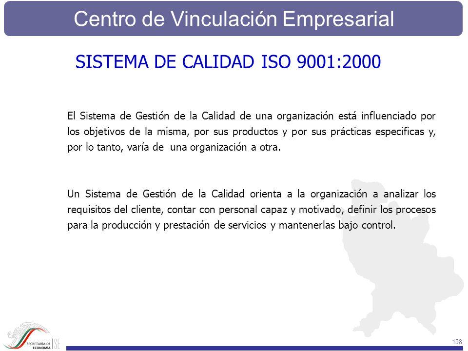 SISTEMA DE CALIDAD ISO 9001:2000