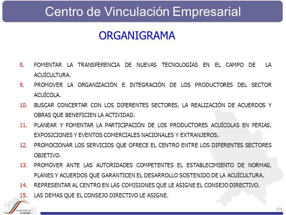 ORGANIGRAMA FOMENTAR LA TRANSFERENCIA DE NUEVAS TECNOLOGÍAS EN EL CAMPO DE LA ACUÍCULTURA.