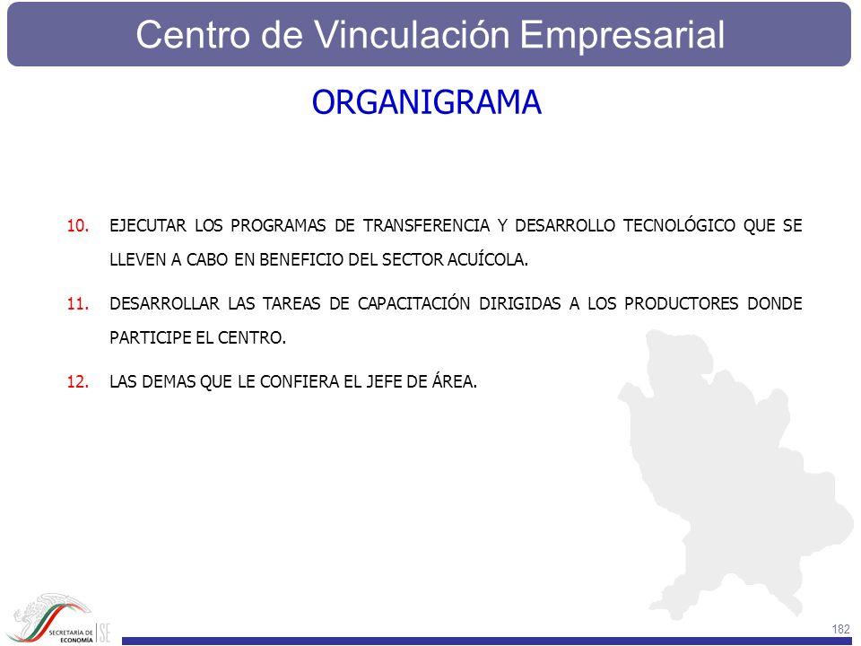 ORGANIGRAMA EJECUTAR LOS PROGRAMAS DE TRANSFERENCIA Y DESARROLLO TECNOLÓGICO QUE SE LLEVEN A CABO EN BENEFICIO DEL SECTOR ACUÍCOLA.