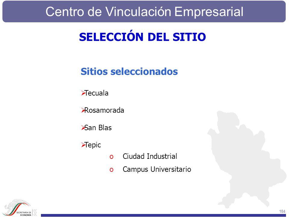 SELECCIÓN DEL SITIO Sitios seleccionados Tecuala Rosamorada San Blas