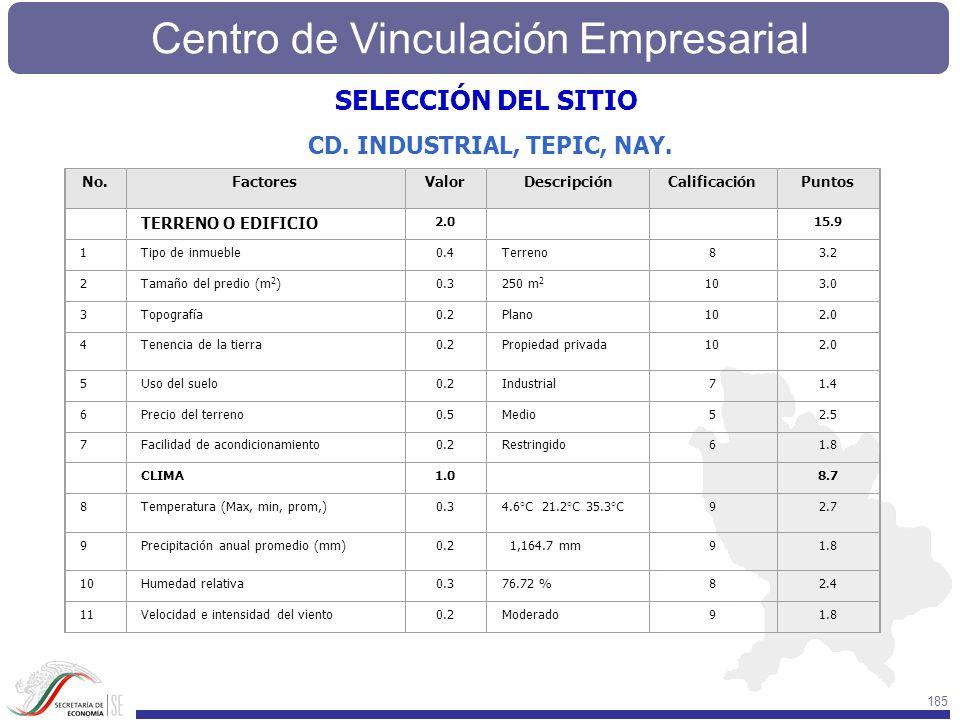 SELECCIÓN DEL SITIO CD. INDUSTRIAL, TEPIC, NAY. TERRENO O EDIFICIO No.