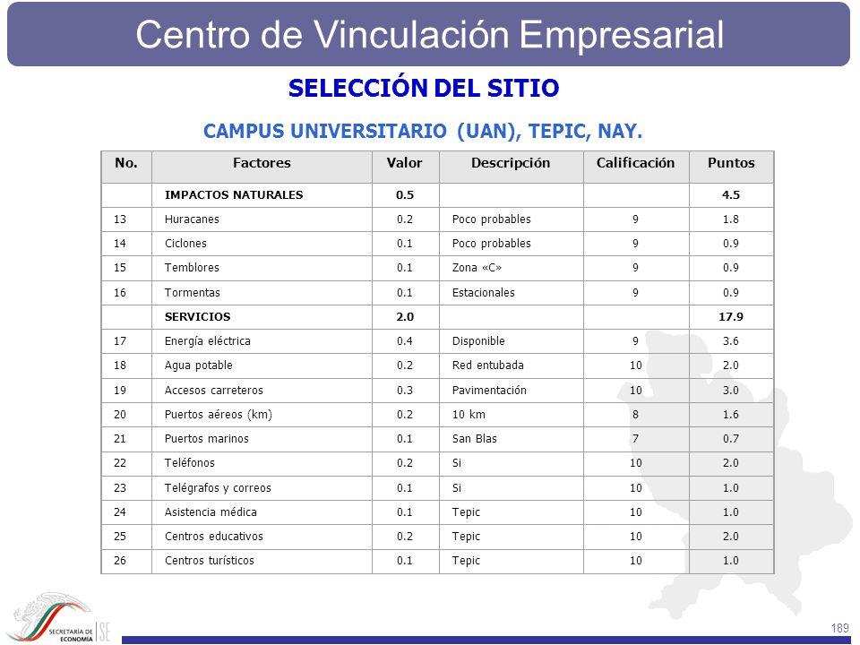 SELECCIÓN DEL SITIO CAMPUS UNIVERSITARIO (UAN), TEPIC, NAY. No.
