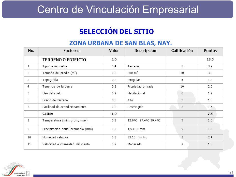 SELECCIÓN DEL SITIO ZONA URBANA DE SAN BLAS, NAY. TERRENO O EDIFICIO