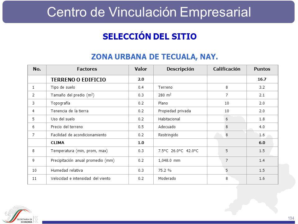 SELECCIÓN DEL SITIO ZONA URBANA DE TECUALA, NAY. TERRENO O EDIFICIO
