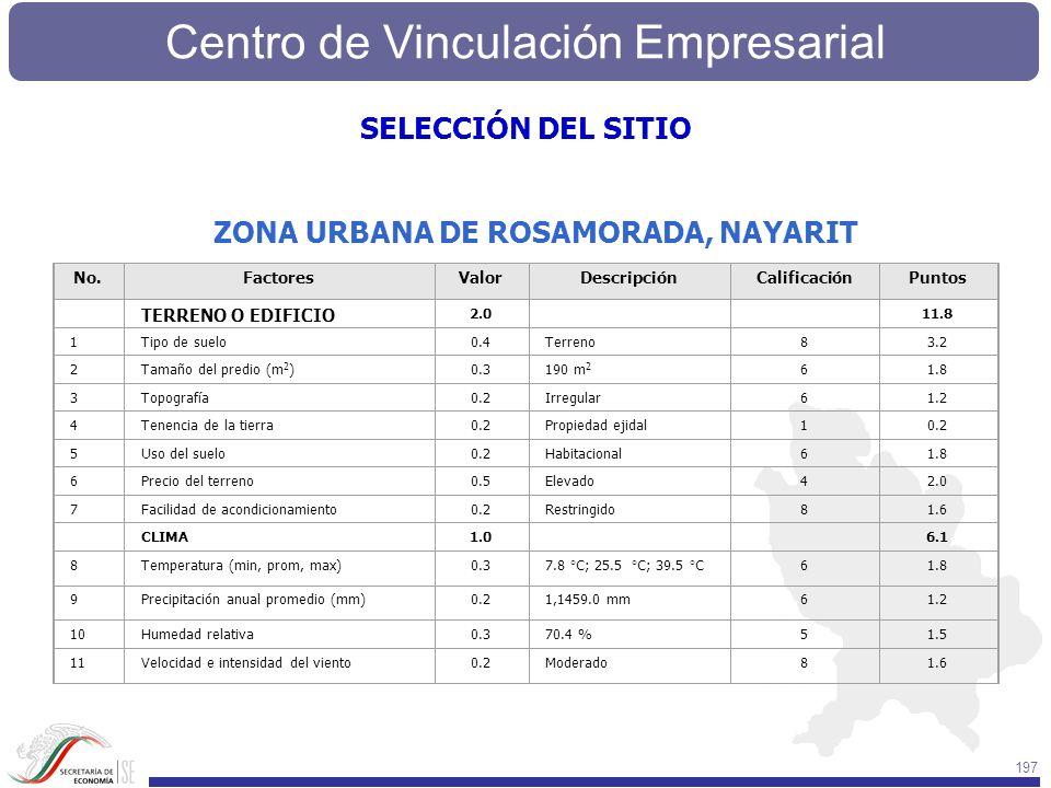 ZONA URBANA DE ROSAMORADA, NAYARIT