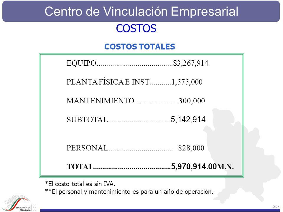 COSTOS COSTOS TOTALES. EQUIPO.......................................$3,267,914. PLANTA FÍSICA E INST...........1,575,000.
