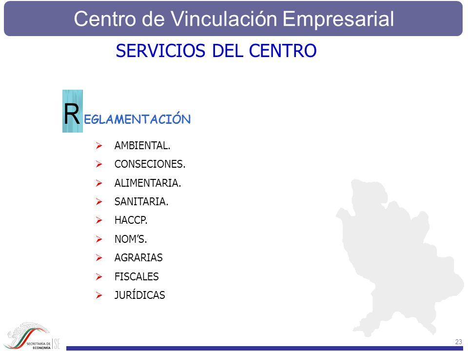R SERVICIOS DEL CENTRO EGLAMENTACIÓN AMBIENTAL. CONSECIONES.
