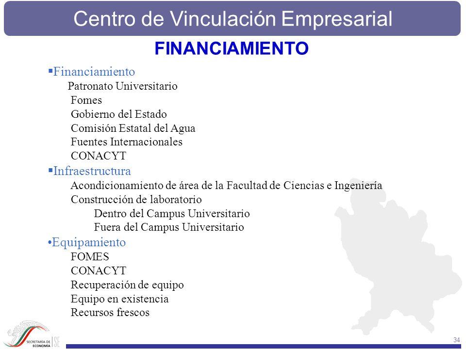 FINANCIAMIENTO Financiamiento Infraestructura Equipamiento