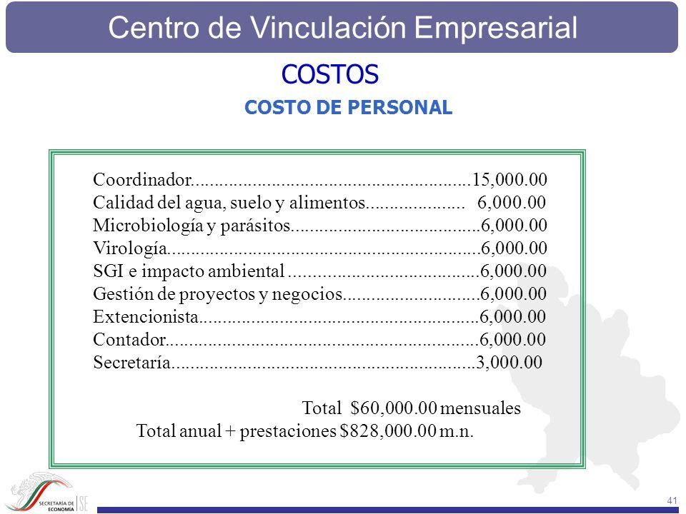 COSTOS COSTO DE PERSONAL