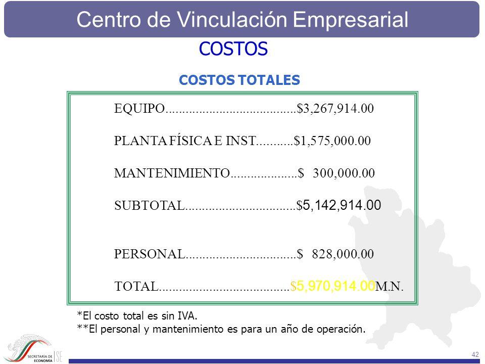COSTOS COSTOS TOTALES. EQUIPO.......................................$3,267,914.00. PLANTA FÍSICA E INST...........$1,575,000.00.