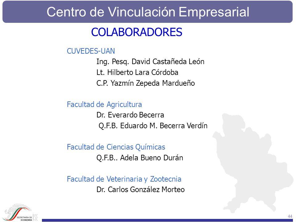 COLABORADORES CUVEDES-UAN Ing. Pesq. David Castañeda León