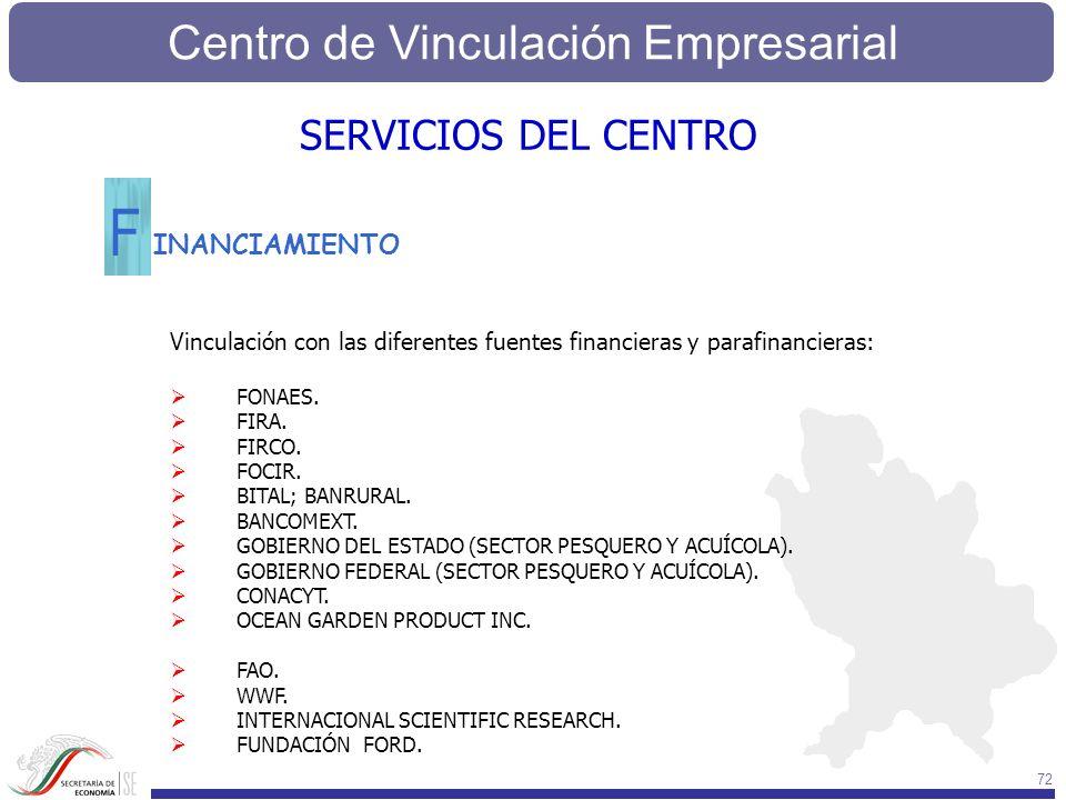 F SERVICIOS DEL CENTRO INANCIAMIENTO