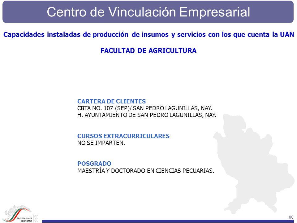 FACULTAD DE AGRICULTURA