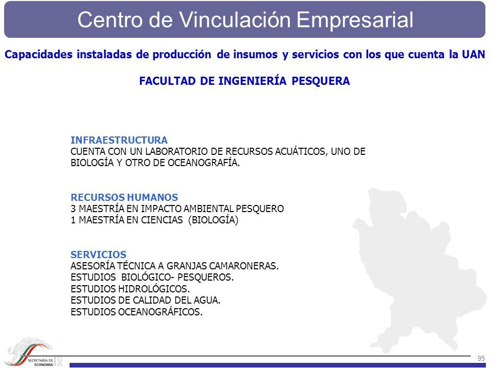 FACULTAD DE INGENIERÍA PESQUERA