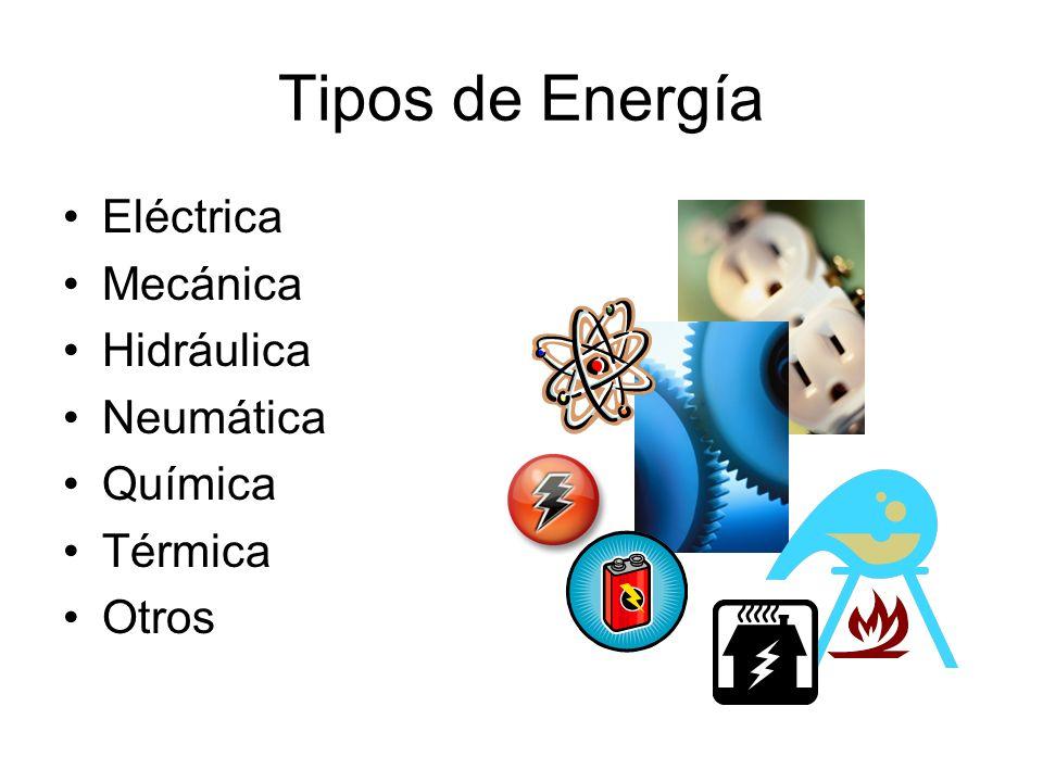 Tipos de Energía Eléctrica Mecánica Hidráulica Neumática Química