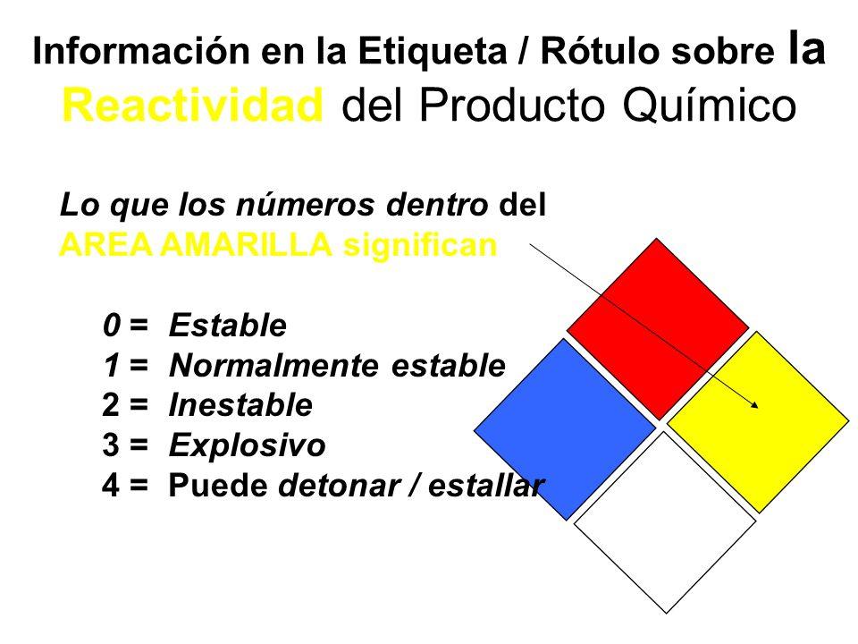 Información en la Etiqueta / Rótulo sobre la Reactividad del Producto Químico