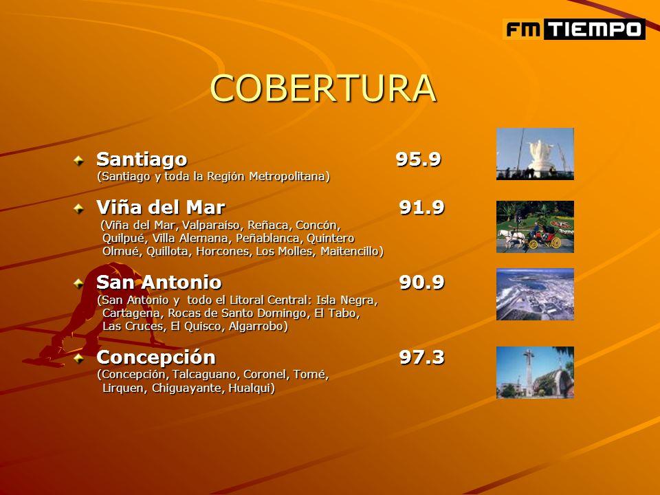 COBERTURA Santiago 95.9 Viña del Mar 91.9 San Antonio 90.9