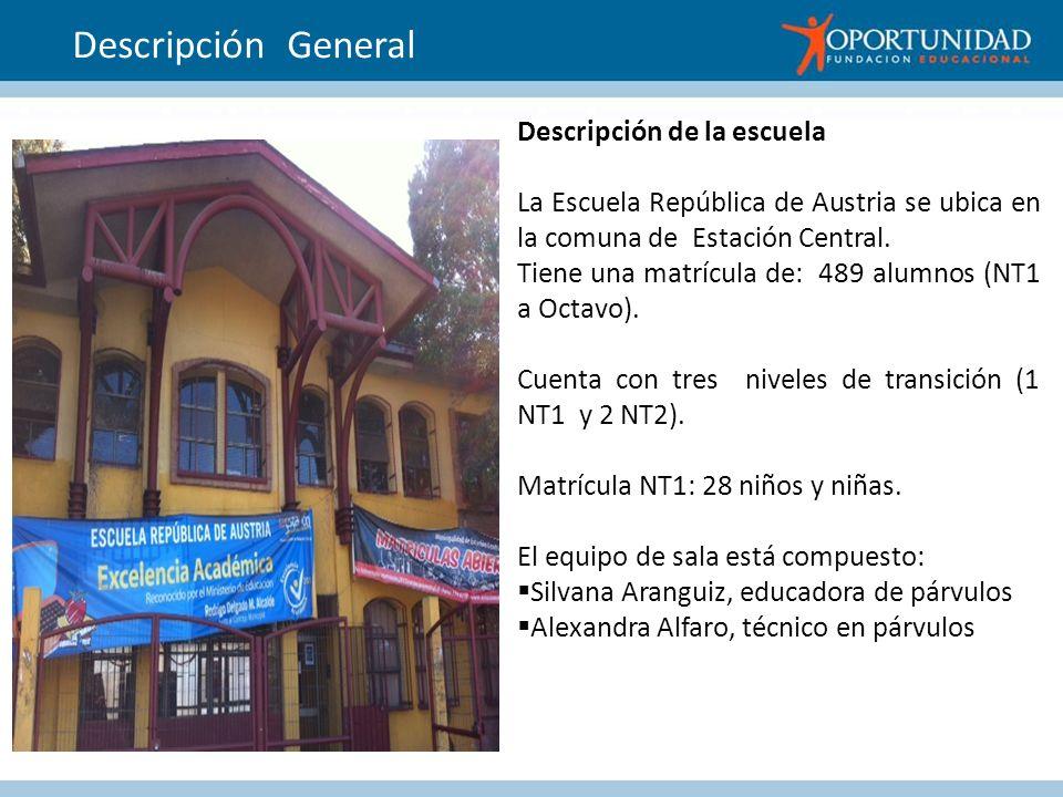 Descripción General Descripción de la escuela