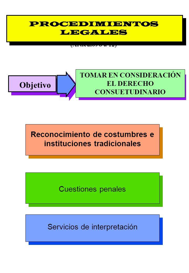 Objetivo Reconocimiento de costumbres e instituciones tradicionales