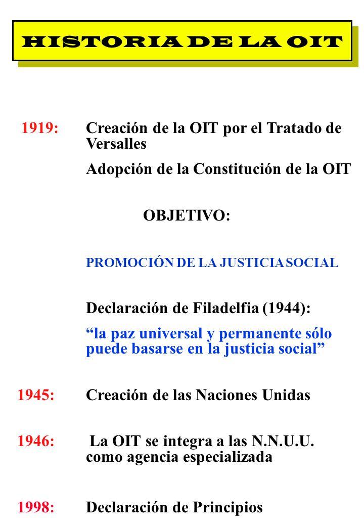 1919: Creación de la OIT por el Tratado de Versalles