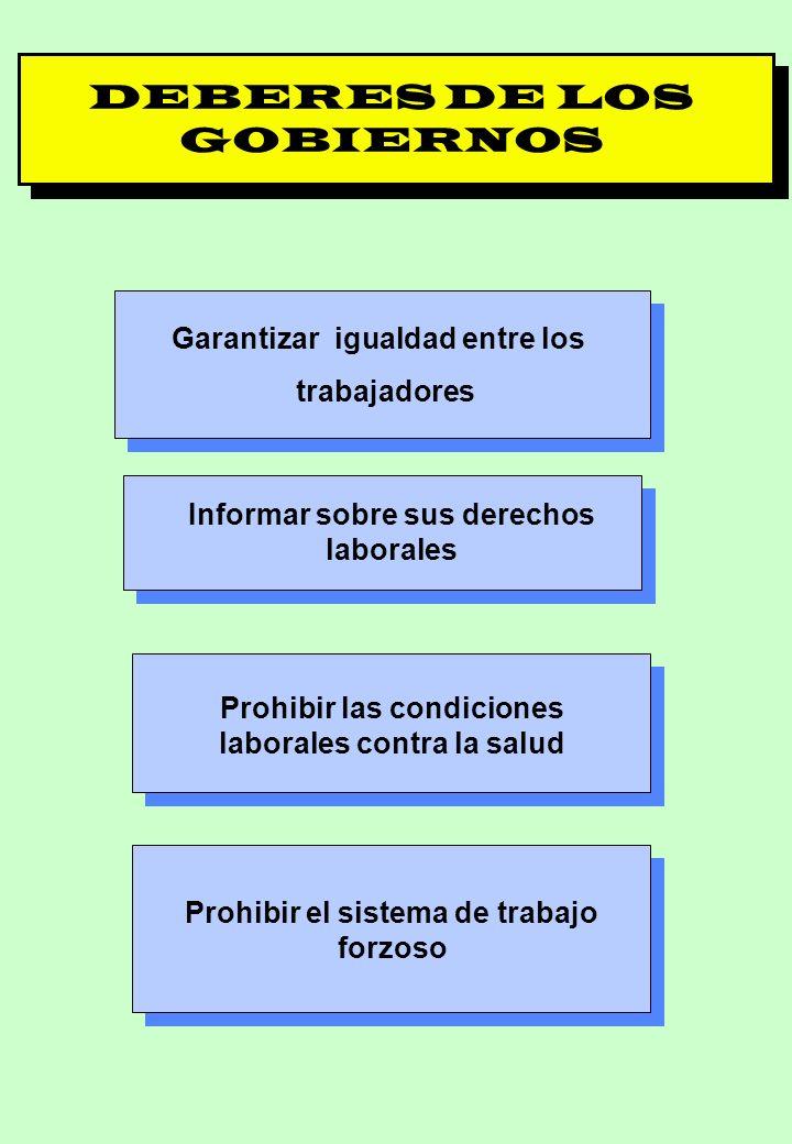 DEBERES DE LOS GOBIERNOS