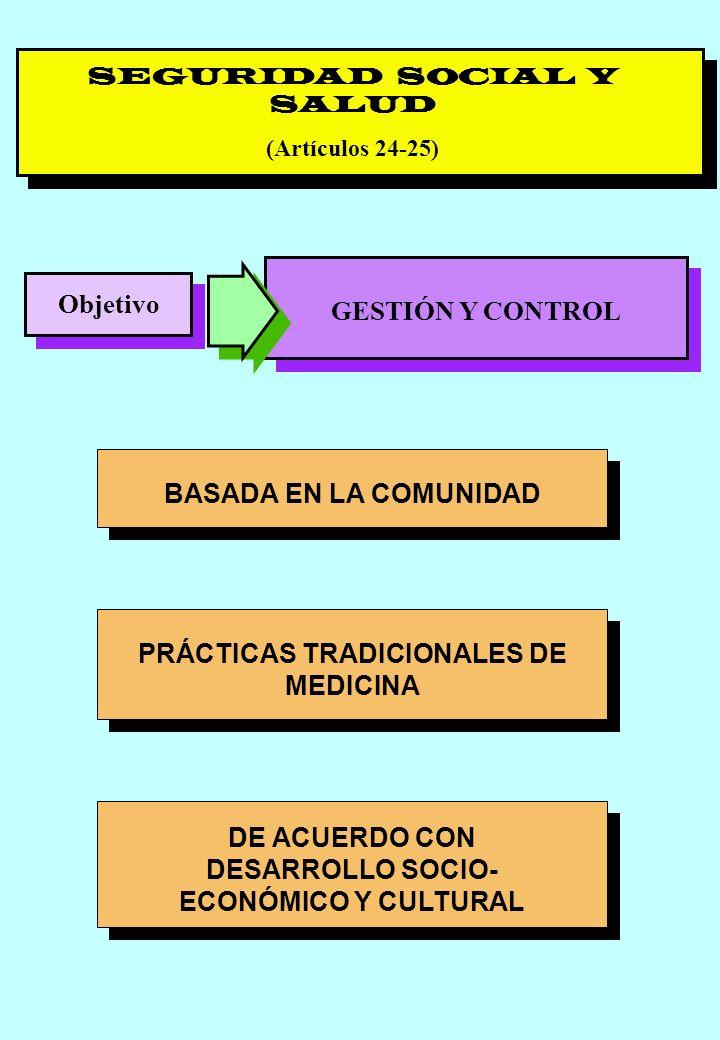 PRÁCTICAS TRADICIONALES DE MEDICINA