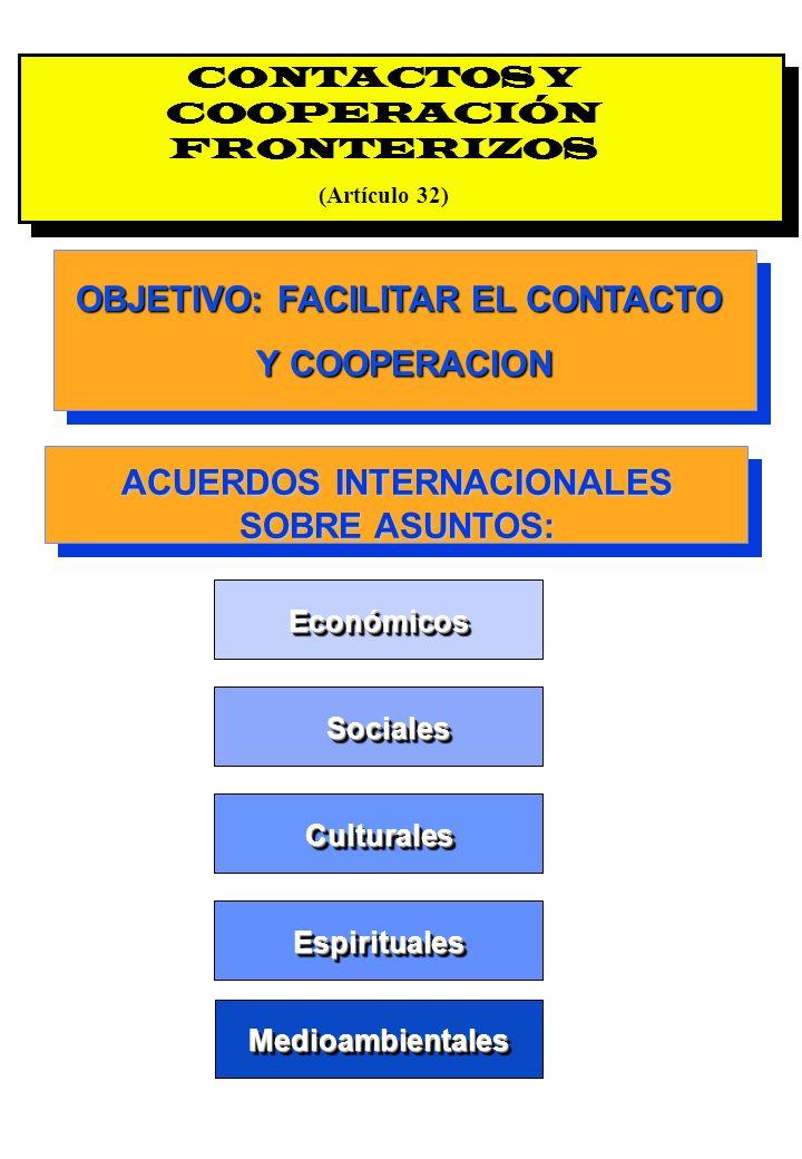OBJETIVO: FACILITAR EL CONTACTO Y COOPERACION