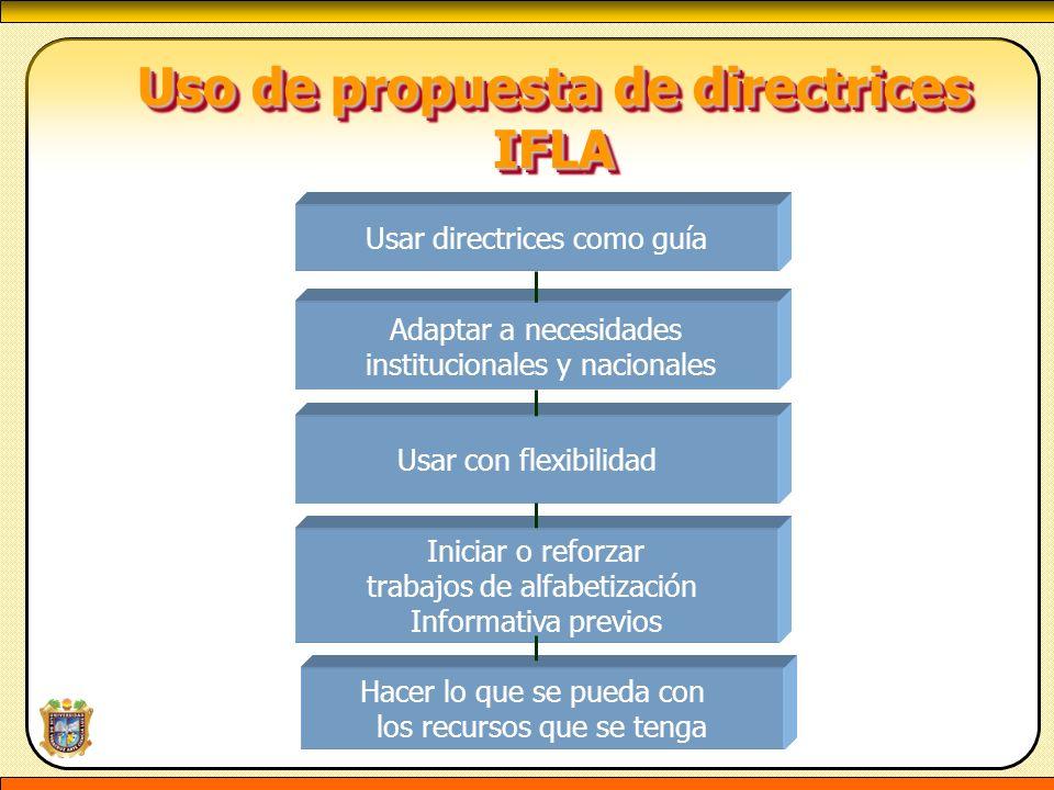Uso de propuesta de directrices IFLA