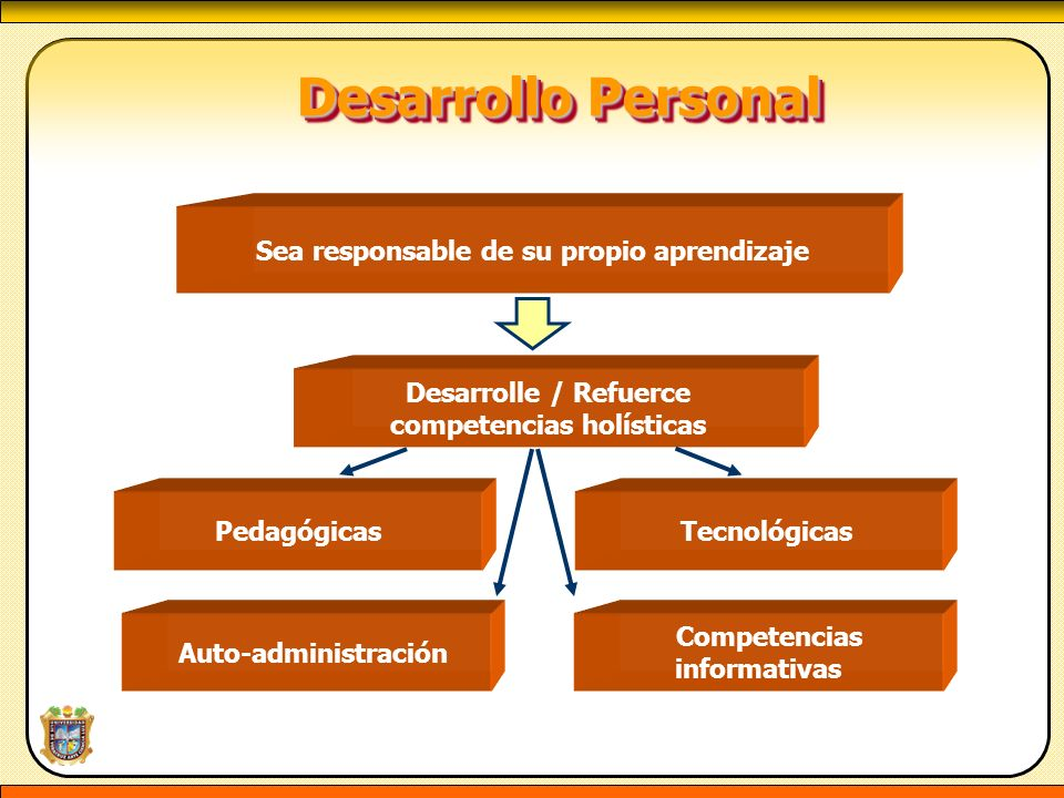 Desarrollo Personal Sea responsable de su propio aprendizaje