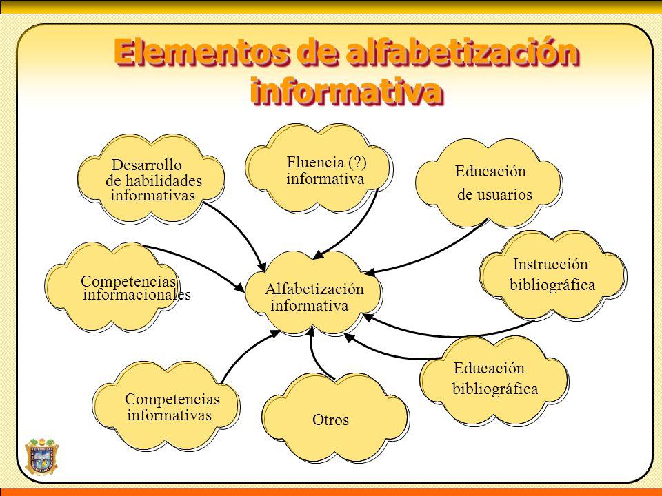 Elementos de alfabetización informativa