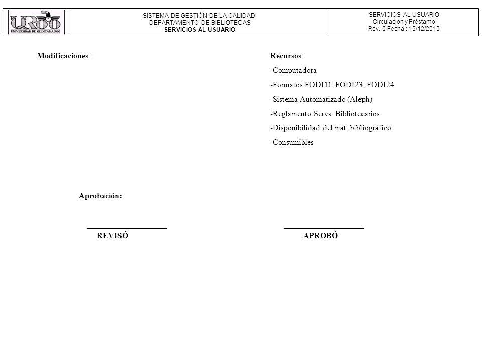 Formatos FODI11, FODI23, FODI24 Sistema Automatizado (Aleph)